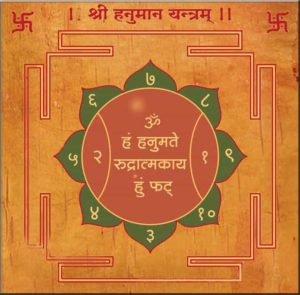 hanuman yantra in hindi