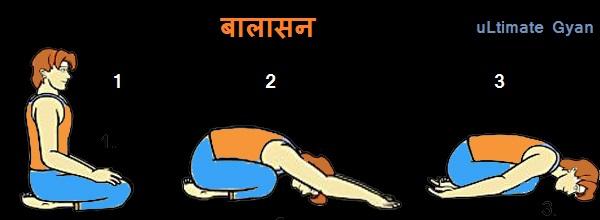 pe kam karne ke yoga