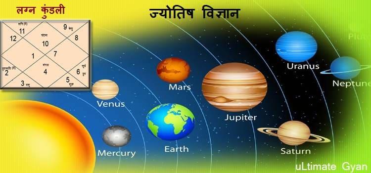 Jyotish Vigyan kya hai