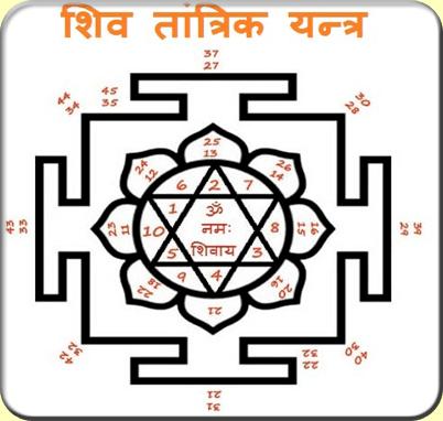Shiv Tantrik Yantra