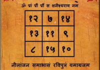 Siddh Shani Yantra in Hindi