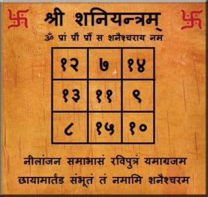 Siddh Shani Yantra in Hindi