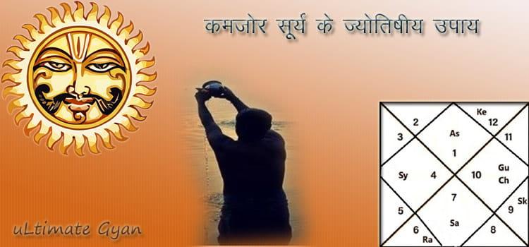 Surya Dosh Upay