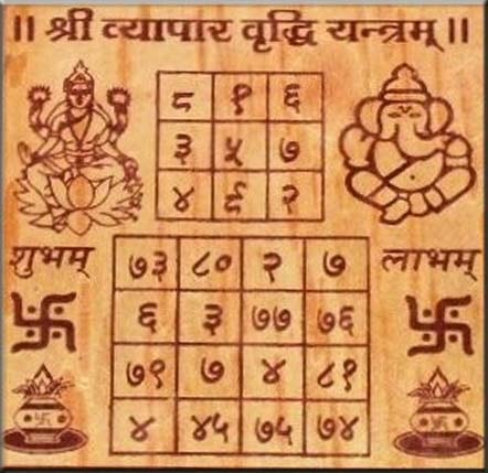 Siddha Yantra For Success in Business